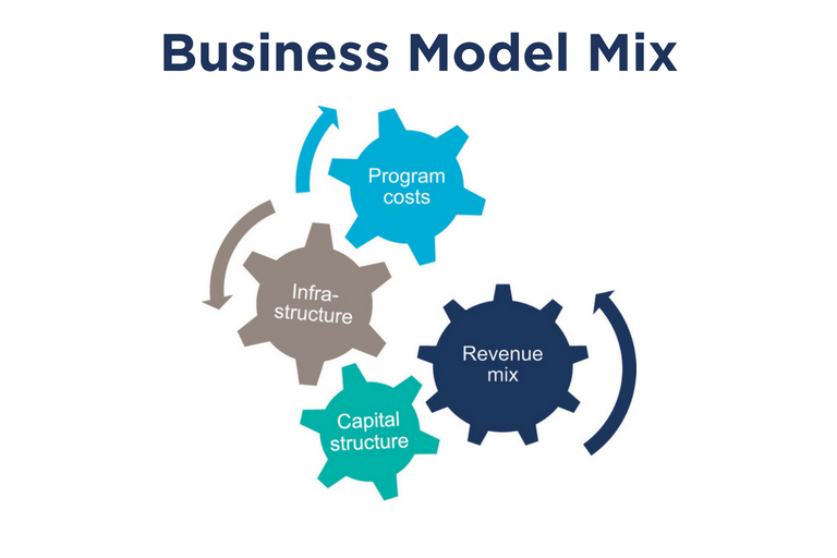 Transforming Nonprofit Business Models - Propel Nonprofits